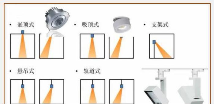 light distribution for indoor